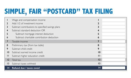 A better way forward on tax reform us house of representatives the blueprint for pro growth tax reform delivers a tax code that is built for growth the growth of families paychecks the growth of job creators and malvernweather Gallery